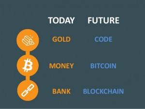 bitcoin-today-and-future-3-638